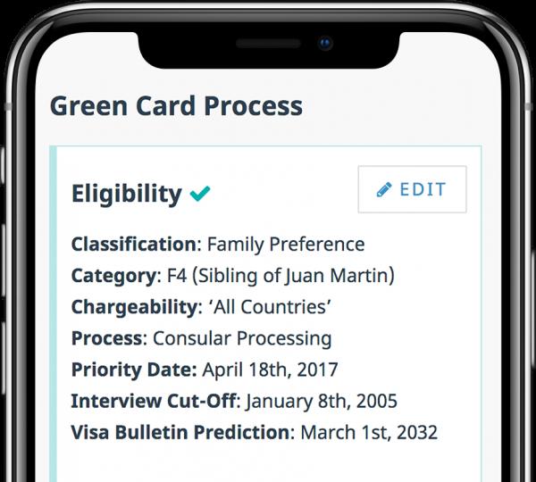 20+ Visa Bulletin Timeline