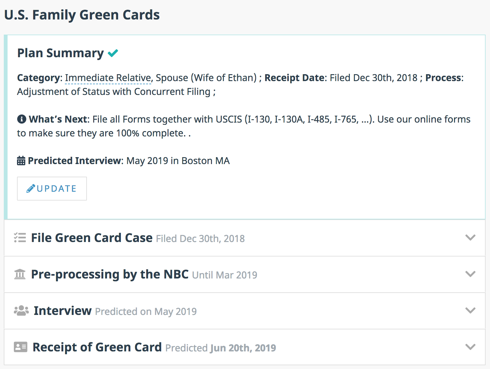 Family Green Cards | Immigration Planner